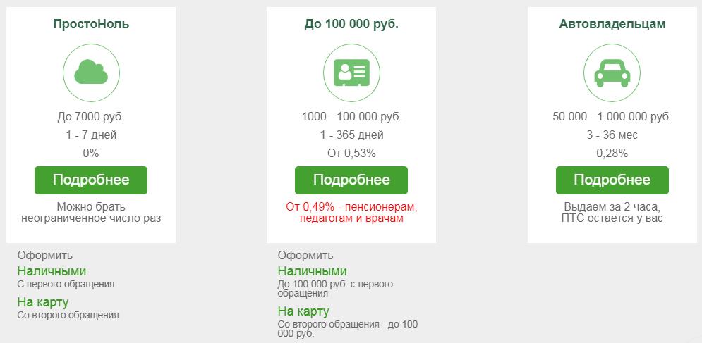 кредитный займ на карту онлайн до 100000 тыс¤ч