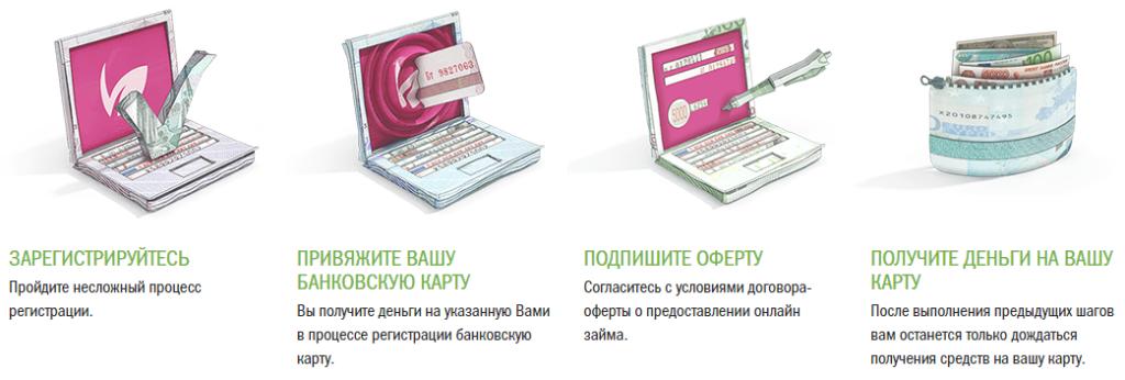 онлайн калькулятор расчета кредита совкомбанк