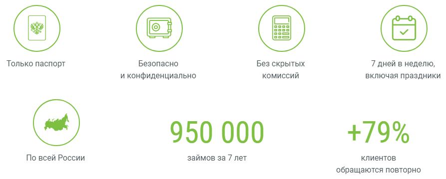 перевод денег с телефона на телефон мтс на мтс комиссия
