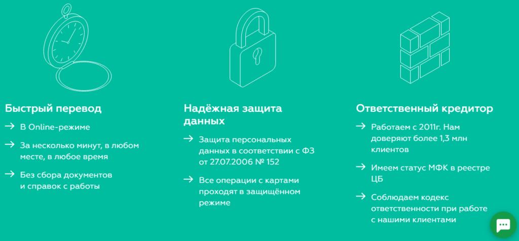 Стандарт кредит банк официальный сайт
