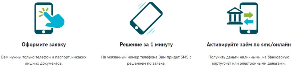 без процентный онлайн займ банк эксперт заявка на кредитную карту